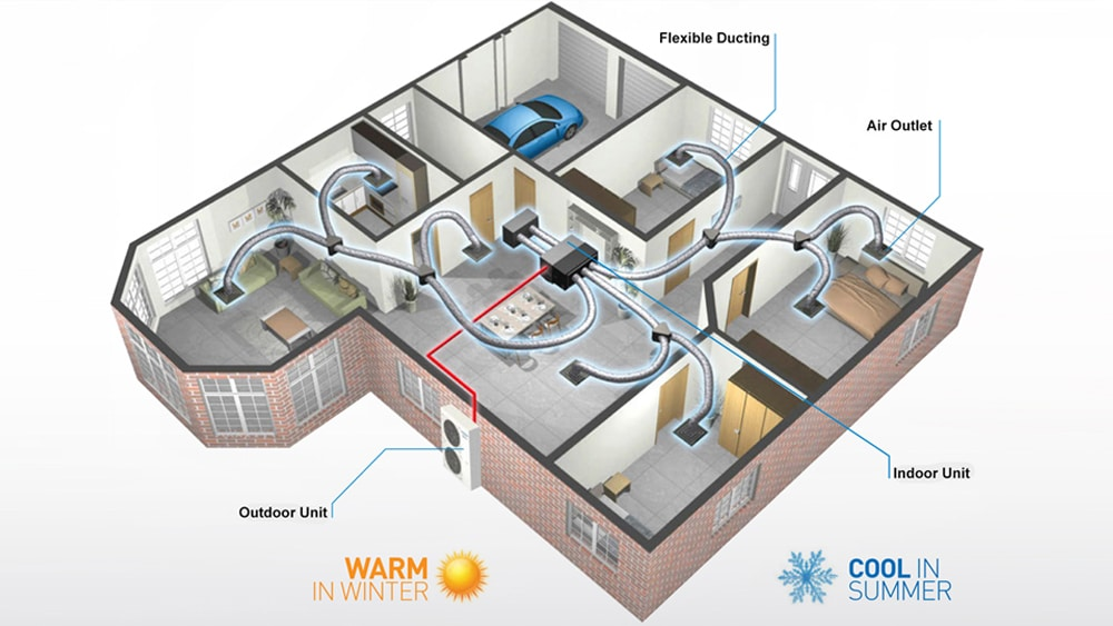 A map of ducted air conditioning in a home in Wollongong